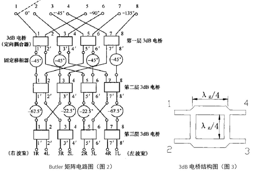 电路 电路图 电子 工程图 平面图 原理图 1049_716